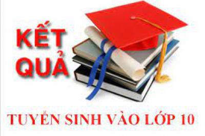 Thông báo điểm thi tuyển sinh Trường THPT chuyên Nguyễn Tất Thành