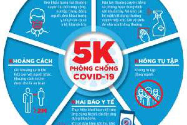 Hỗ trợ đăng phát thông tin về phòng chống dịch COVID-19đến nhân dân trên địa bàntỉnh KonTum